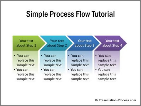 simple process flow diagram in powerpoint, wiring diagram