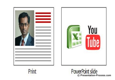 Slide design ppt using other media