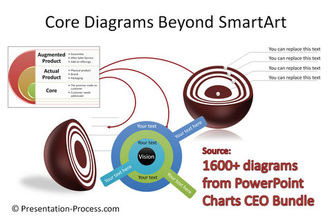 Smartart core diagram variations from PowerPoint CEO Packs