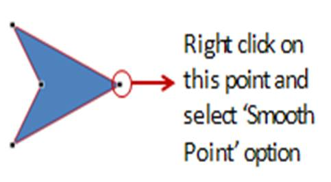 Smooth Point Option