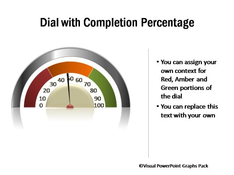 Speedometer with Percentage Completion