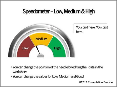 Speedometer Metaphor
