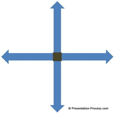 Draw a square in the intersection
