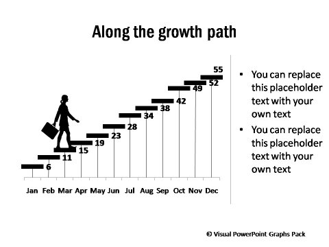 Step Charts Showing Growth