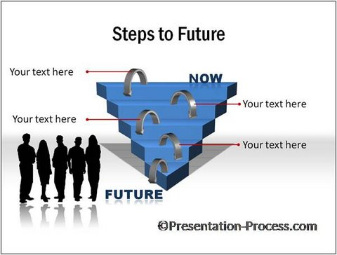 Steps to Future from CEO Pack 2
