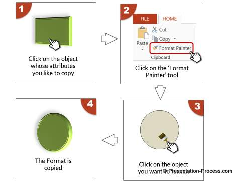 Steps to Apply Format Painter