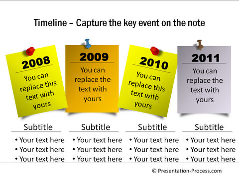 Timeline Templates from CEO Pack 1
