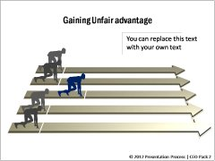 Unfair Advantage