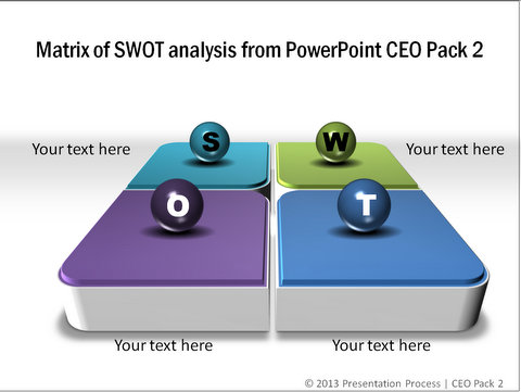 Swot analysis example chart in powerpoint 3d swot analysis diagram from ceo pack 2 browse powerpoint ccuart Choice Image