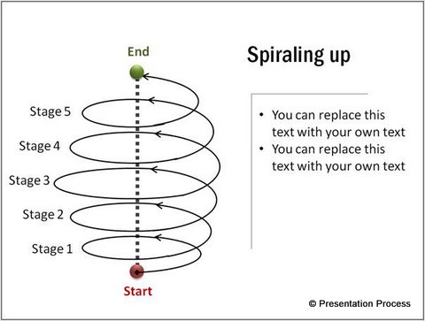 Tapering Spiral Graphic