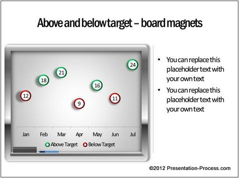 Target Conditional Chart