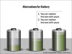 Alternatives for Battery