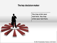 Key Decision Maker