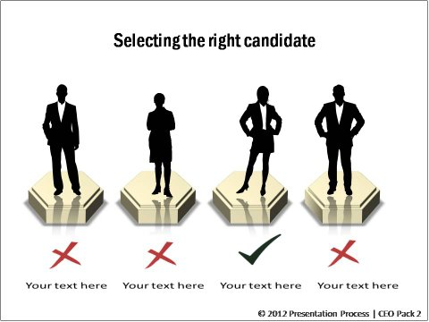 Selecting the right candidate