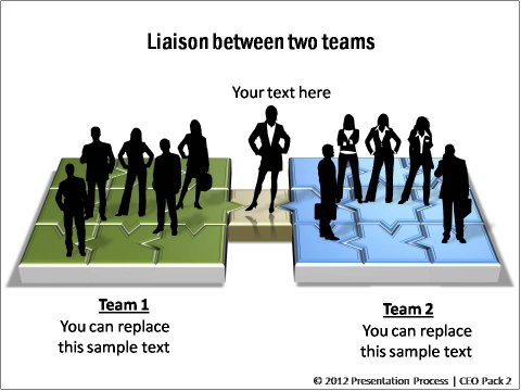 Teamwork Templates : Liaison