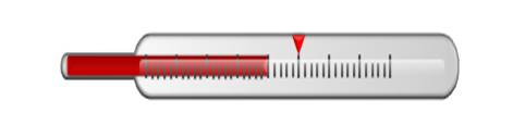 Bar Graph thermometer