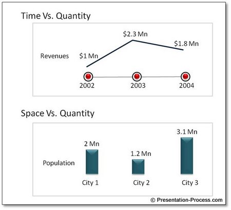 Time and Quantity Diagram Image