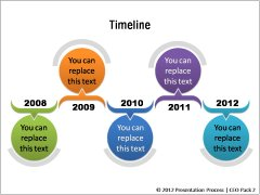 Multiple Period Timeline Templates for PowerPoint