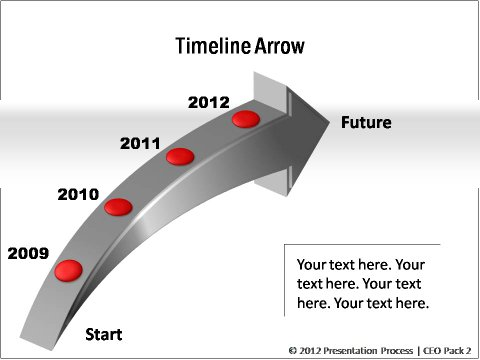Timeline Templates From Ceo Pack