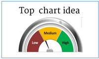 Speedometer Chart Ideas