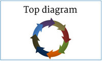 Top Diagram Circular Arrow