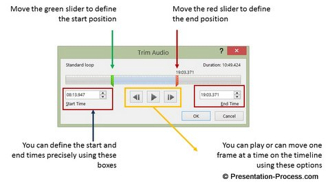 How to TRIM audio file in PowerPoint