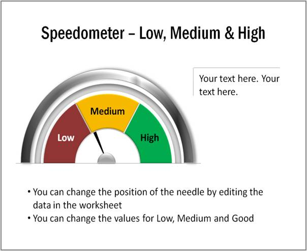 5 creative powerpoint speedometer charts, Powerpoint templates