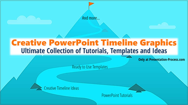 creative powerpoint timeline graphics ultimate collection of