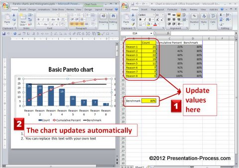 Creative powerpoint pareto charts screenshot updating paret ccuart Images