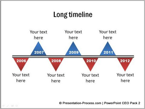 Triangle to create timeline