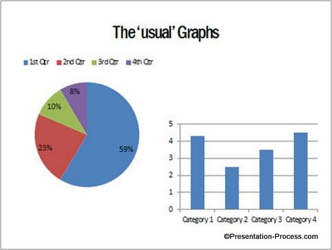 Usual graphs in PowerPoint