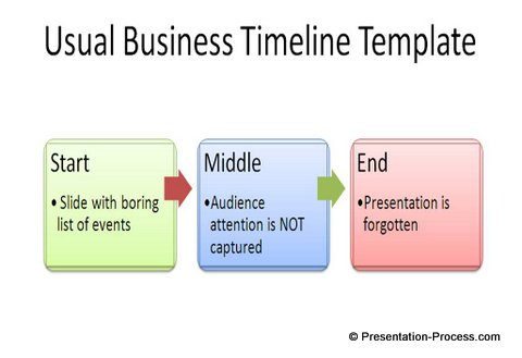 PowerPoint Timeline Template Using Filmstrip - Business timeline template