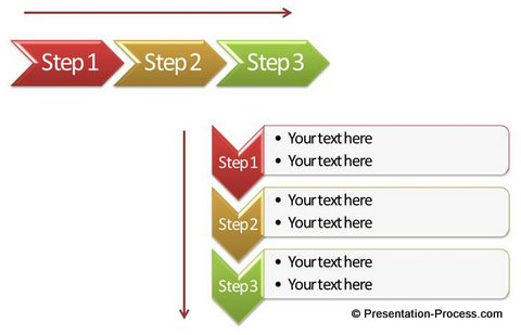 Create Exciting Process Diagrams Using Smartart