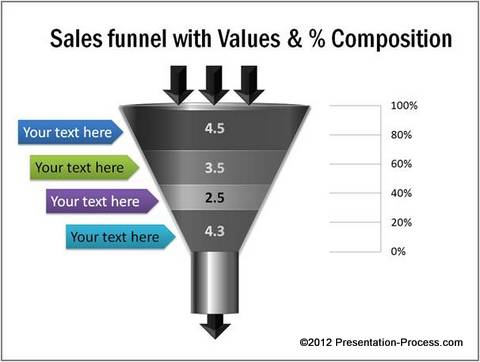 data driven powerpoint sales funnel. Black Bedroom Furniture Sets. Home Design Ideas