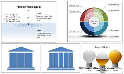 presentation process update jan     presentation process    powerpoint diagram tutorials