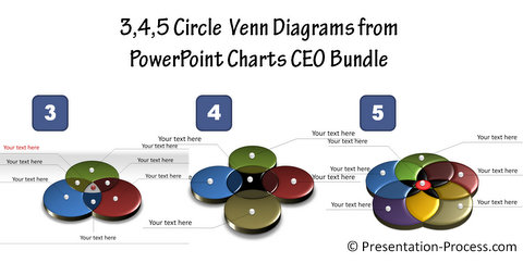 Smartart 3d venn diagram venn diagram alternatives from powerpoint ceo pack bundle ccuart Image collections