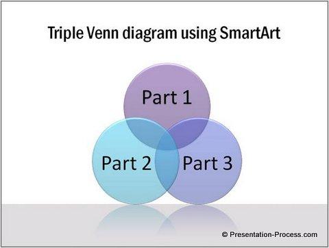 Improve Venn Diagram With Custom Animation