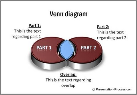 PowerPoint Venn Diagram