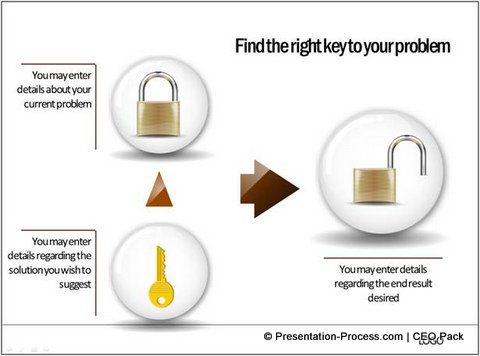 Concept PowerPoint Key