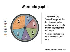 Wheel Info graphic