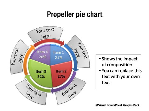 Pie Chart from Visual Graphs Pack