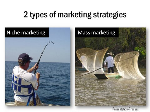 Visual Analogy marketing Strategy Image