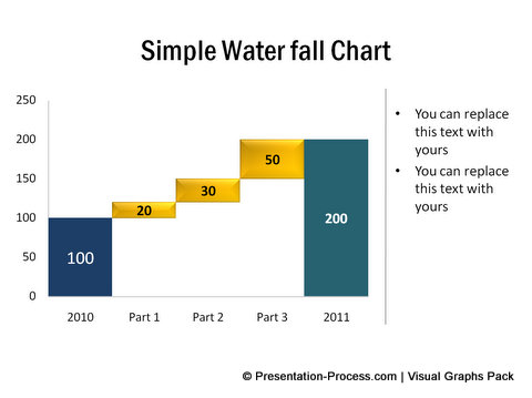 variations of waterfall chart in powerpoint, Modern powerpoint