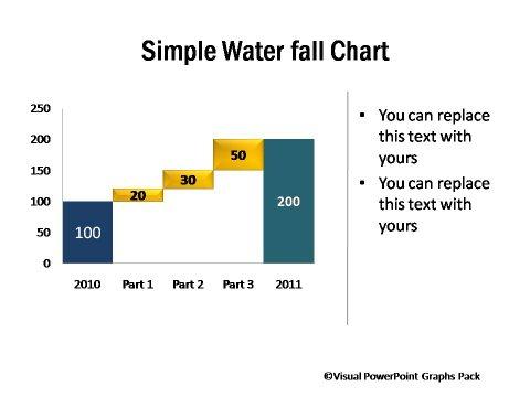 DataDriven Waterfall Charts
