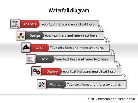 Creative powerpoint process ideas waterfall chart powerpoint ceo pack toneelgroepblik Images