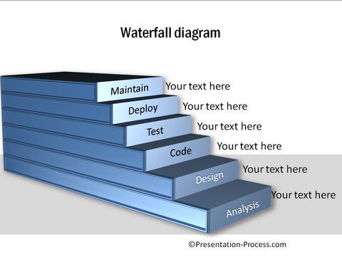 3D waterfall chart from CEO Pack 1