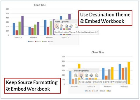 Embed Excel Workbook in PowerPoint