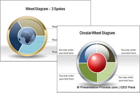 PowerPoint Wheel  from CEO Pack