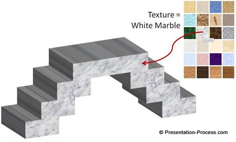 Marble Finishing touch