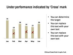 Under-Performance with Cross Mark